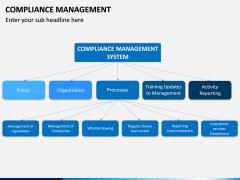 Compliance Management PPT Slide 11
