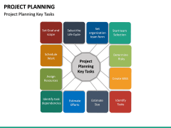 Project Planning PPT Slide 37