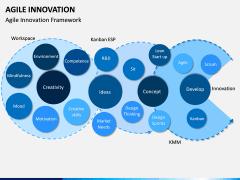 Agile Innovation PPT Slide 1