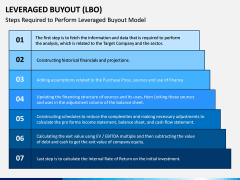 Leveraged Buyout PPT Slide 4