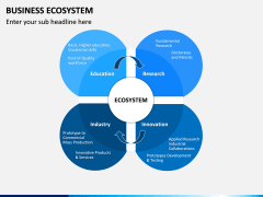Business Ecosystem PPT Slide 9