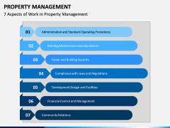 Property Management PPT Slide 3