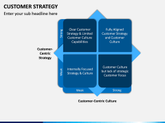 Customer Strategy PPT Slide 13