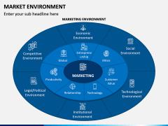 Market Environment PPT Slide 1