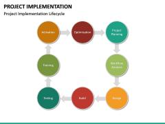 Project Implementation PPT Slide 24