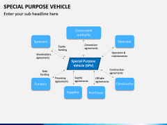 Special Purpose Vehicle (SPV) PPT Slide 10