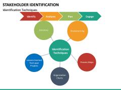 Stakeholder Identification PPT Slide 20