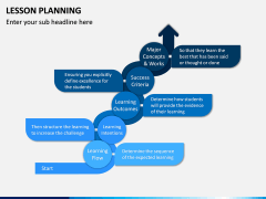 Lesson Planning PPT Slide 11