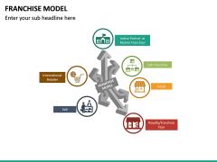 Franchise Model PPT Slide 19