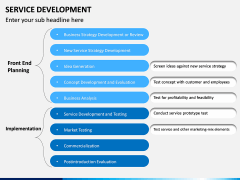 Service Development PPT Slide 11