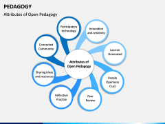 Pedagogy PPT Slide 5