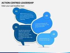 Action Centred Leadership PPT Slide 2