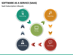 Software as a Service (SaaS) PPT Slide 36