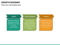 Growth Roadmap PPT Slide 25