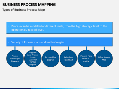 Business Process Mapping PPT Slide 6