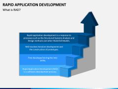 Rapid Application Development PPT Slide 2