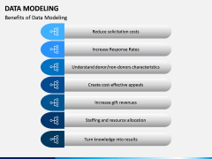 Data Modeling PPT slide 9