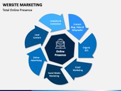 Website marketing PPT slide 4