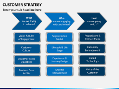 Customer Strategy PPT Slide 7