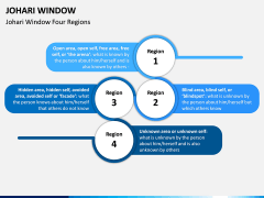 Johari Window PPT Slide 11