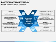 Robotic Process Automation PPT Slide 10