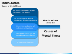 Mental illness PPT Slide 8