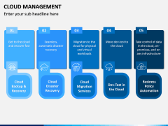 Cloud Management PPT Slide 12