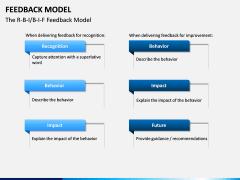 Feedback Model PPT Slide 16