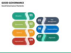 Good Governance PPT Slide 27