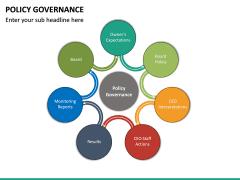 Policy Governance PPT Slide 20
