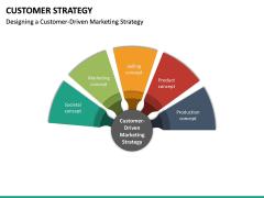 Customer Strategy PPT Slide 16