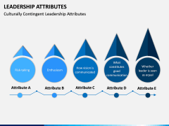Leadership Attributes PPT Slide 7