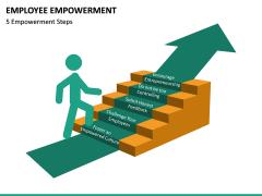 Employee Empowerment PPT Slide 25