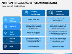 Artificial Vs Human Intelligence PPT Slide 3