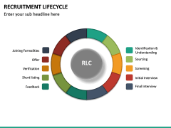Recruitment Life Cycle PPT slide 19