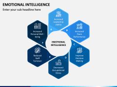 Emotional Intelligence PPT Slide 1