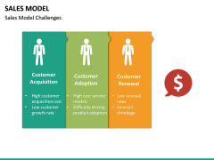 Sales Model PPT Slide 19