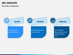 ABC Analysis PPT Slide 4