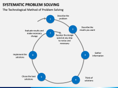 Systematic Problem Solving PPT Slide 12