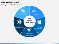 HIPAA Compliance PPT slide 5