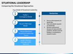 Situational Leadership PPT Slide 11