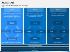 Agile Team PPT Slide 5