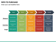 Path to Purchase PPT Slide 29
