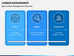 Carbon Management PPT Slide 5