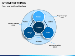 Internet of Things (IOT) PPT Slide 5