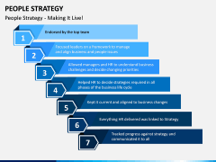 People Strategy PPT Slide 4