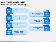 Call Center Management PPT Slide 6
