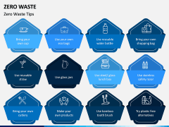 Zero Waste PPT Slide 8