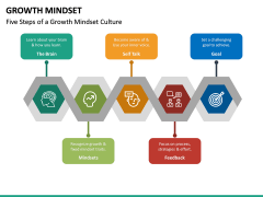 Growth Mindset PPT Slide 26