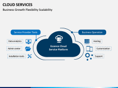 Cloud Services PPT Slide 9